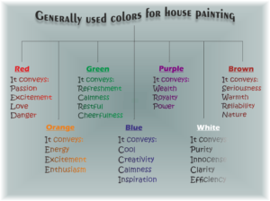 paint, colors, psychology, color psychology